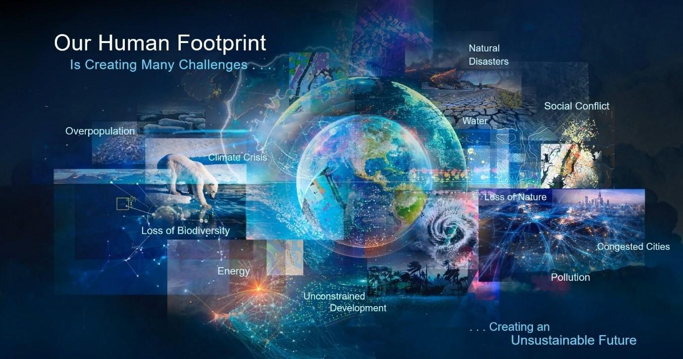 GIS human footprint
