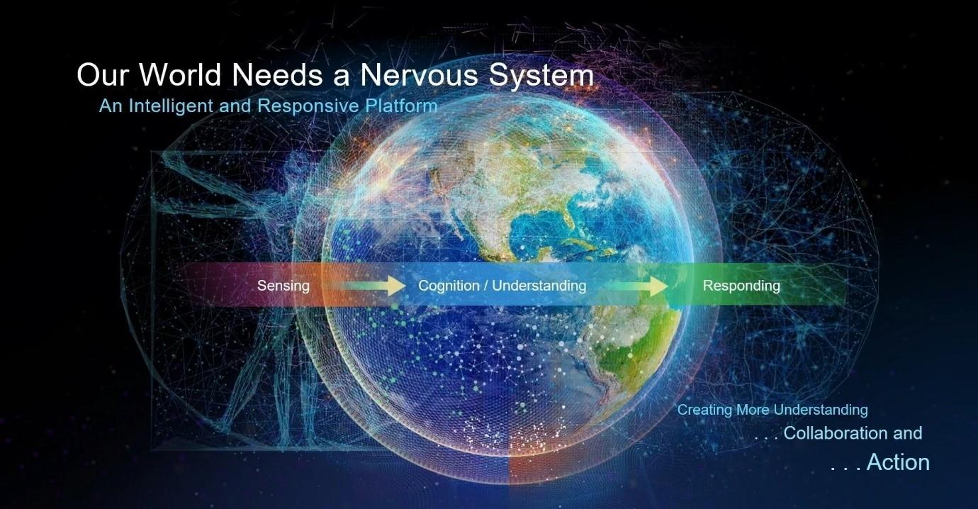 GIS nevous System