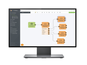 FME Server automation