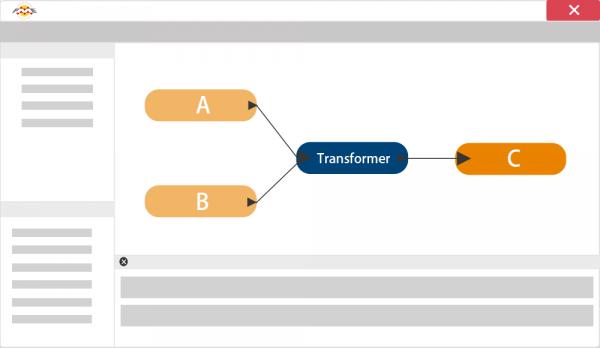 Transformeer data met FME