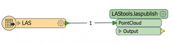afb-5-potree